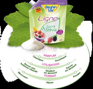 Ligne sucre et Stevia Beghin Say
